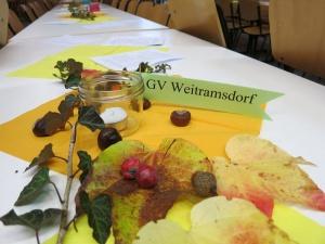 Liederabend 2019 in Weitramsdorf